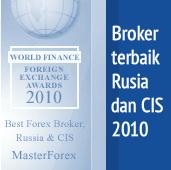 TamanForex - Berita Forum Broker11
