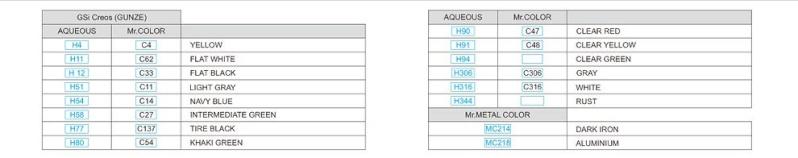 F6F-5 HELLCAT eduard 1/48 10182613