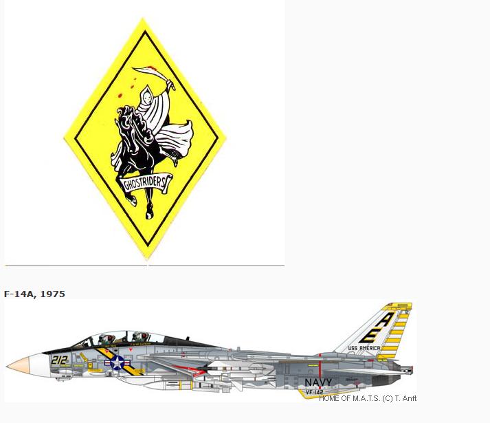 montage F-14 A Academy et hasegawa Uss_am10