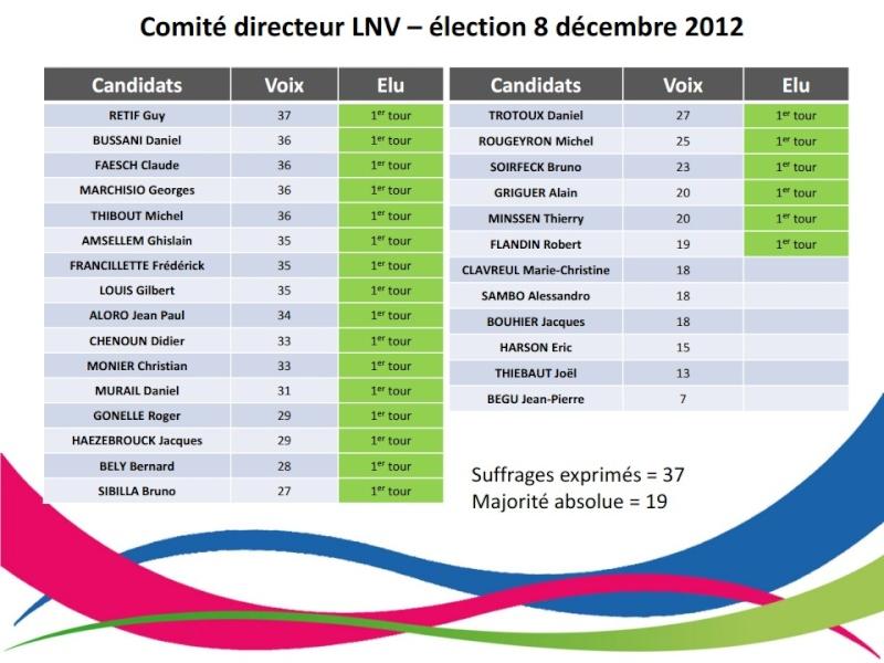 Election du Comité directeur de la LNV Cd_lnv10