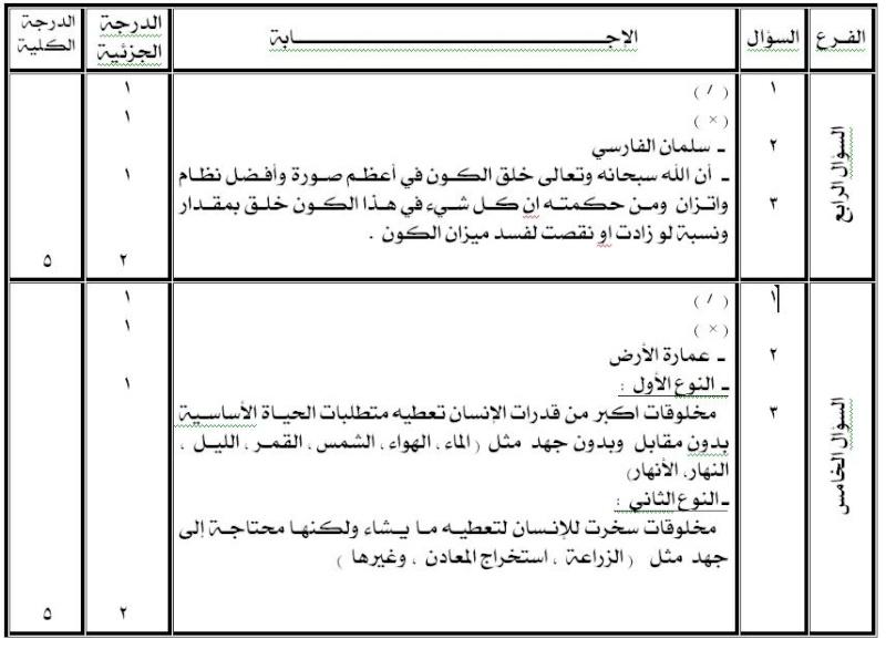 اختبار التربية الدينية  ( ميني تيرم ) للصف الثالث الإعدادي  2011 Ouuouo10