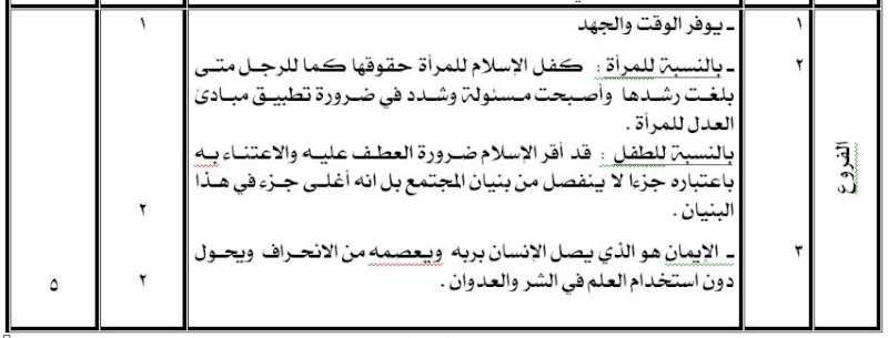 اختبار التربية الدينية  ( ميني تيرم ) للصف الثالث الإعدادي  2011 Oyoooo11