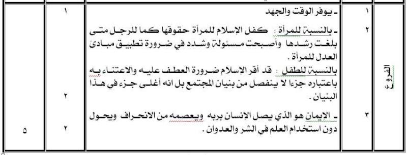 اختبار التربية الدينية  ( ميني تيرم ) للصف الثالث الإعدادي  2011 Oyoooo12