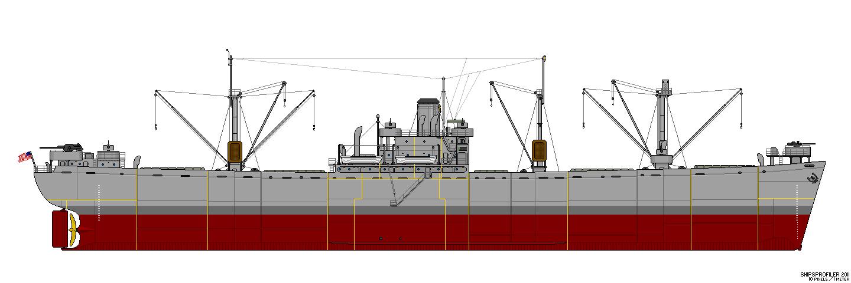 Liberty Ship (les années de guerre) Libert11