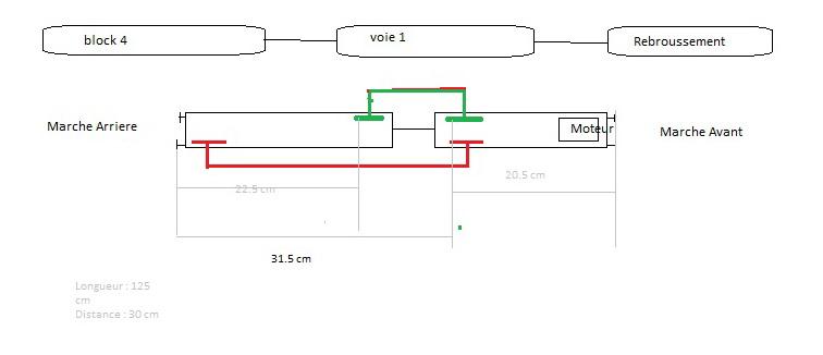 Problème profil de vitesse avec X2200 Parama10
