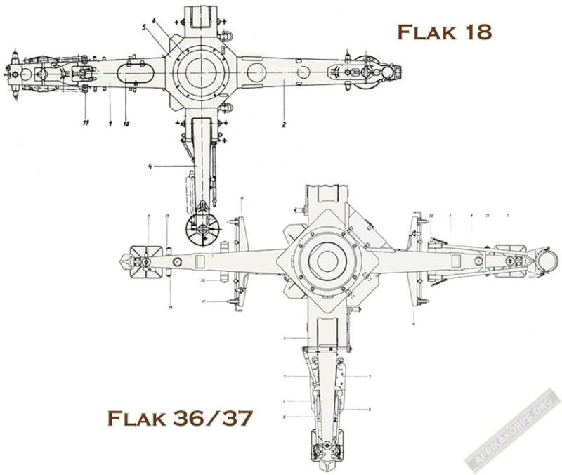 Как определить модификацию 88 мм Flak 18/36/37 Image_21