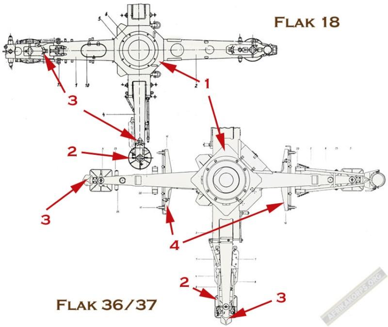 Как определить модификацию 88 мм Flak 18/36/37 Image_22