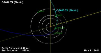 Une comète frappe la terre ! - Page 3 Elenin10