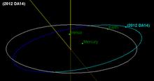 La NASA confirme qu'un astéroide risque de frapper la terre en Février 2013! Unname10