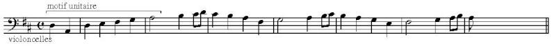 Gustav Mahler : Première Symphonie. Eléments d'analyse Mvt_1_12