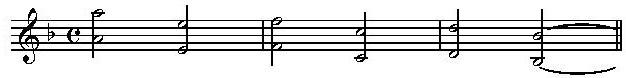 Gustav Mahler : Première Symphonie. Eléments d'analyse Mvt_1_14