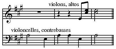 Gustav Mahler : Première Symphonie. Eléments d'analyse Mvt_2_10
