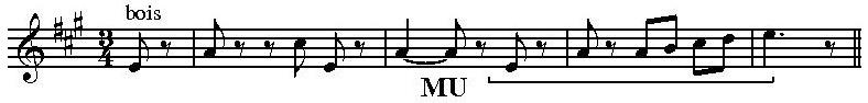 Gustav Mahler : Première Symphonie. Eléments d'analyse Mvt_2_11