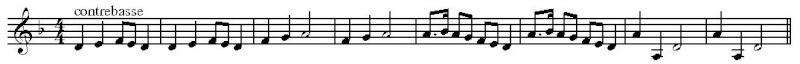 Gustav Mahler : Première Symphonie. Eléments d'analyse Mvt_3_10