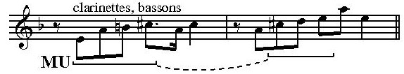 Gustav Mahler : Première Symphonie. Eléments d'analyse Mvt_3_13