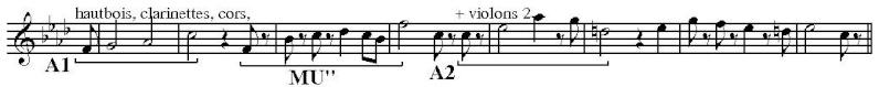 Gustav Mahler : Première Symphonie. Eléments d'analyse Mvt_4_10