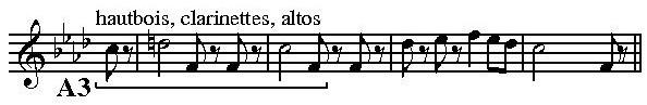 Gustav Mahler : Première Symphonie. Eléments d'analyse Mvt_4_11