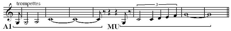 Gustav Mahler : Première Symphonie. Eléments d'analyse Mvt_4_16