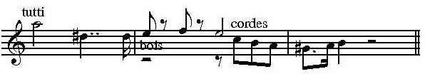 "Mendelssohn, Symphonie n°3 ""Ecossaise"" Pont10"