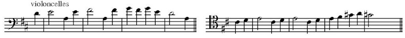 Gustav Mahler : Première Symphonie. Eléments d'analyse Thame_13