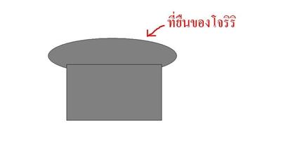 [END] ร่วมโหวตภาพวาดที่ชื่นชอบ ในกิจกรรมครั้งที่ 5 ขอรับกระผม - Page 2 13149610