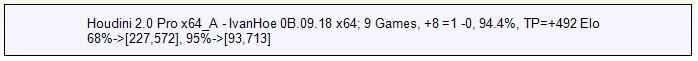 IvanHoe 0B.09.18 (new!!!) Result10