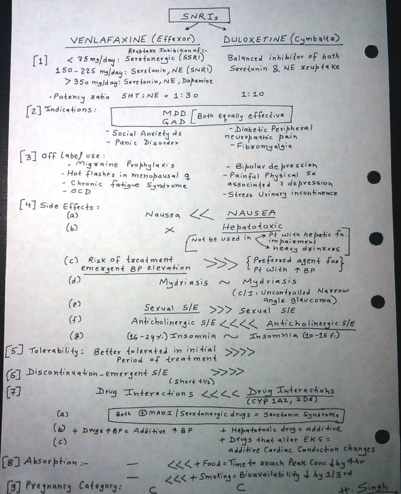 PRITE High Yield Topic Discussion Thread - Page 3 Venlaf10