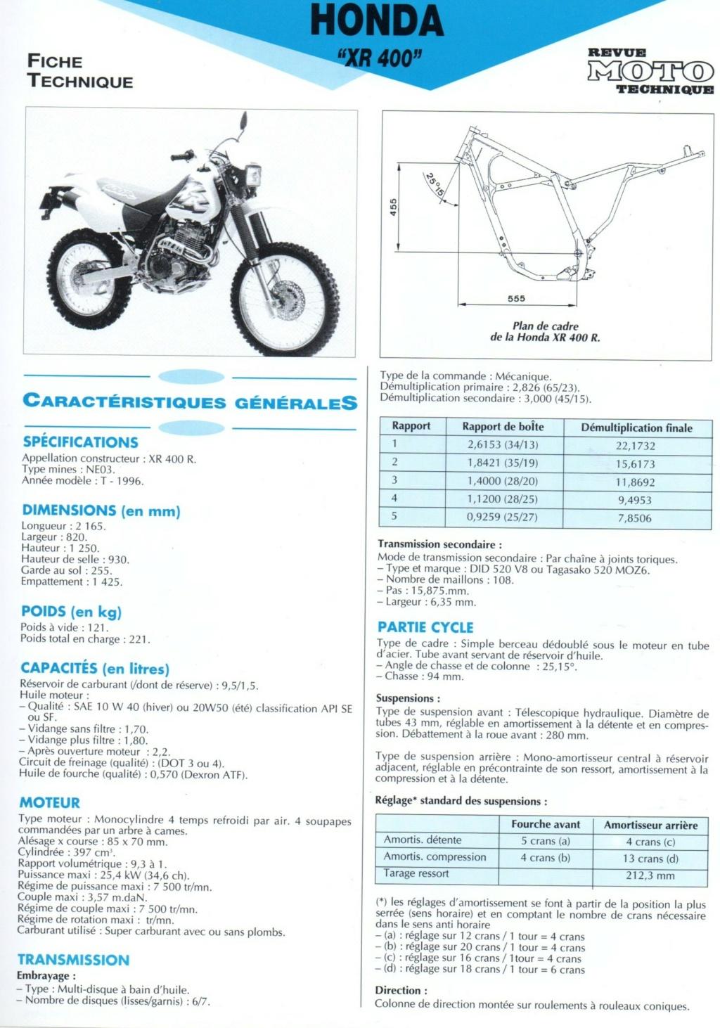 votre avis sur l XR 400  - Page 2 Honda_20