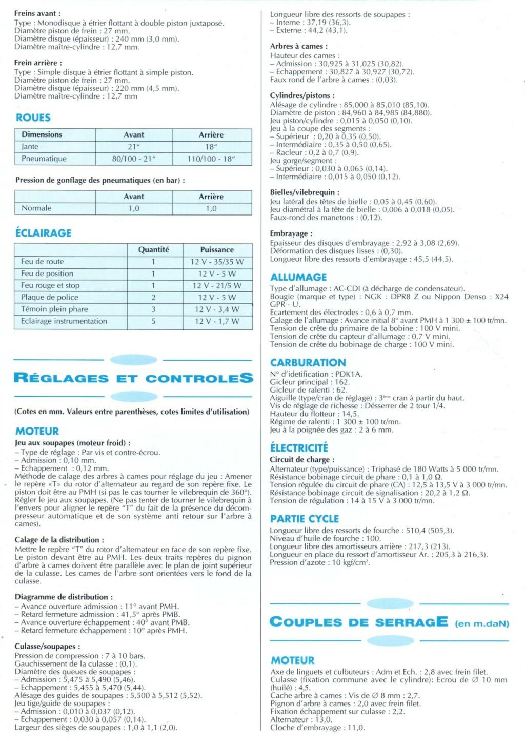 votre avis sur l XR 400  - Page 2 Honda_21