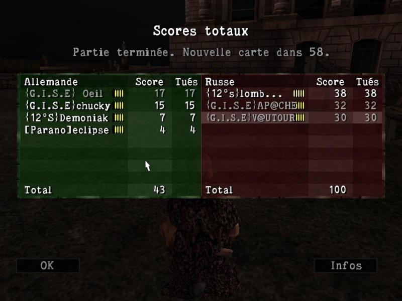 petit tableaux de scores Sniper87