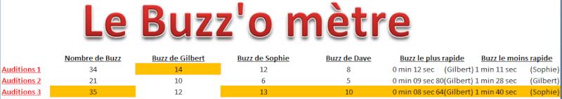 La France a un incroyable talent - M6 - Saison 7 1_6b10