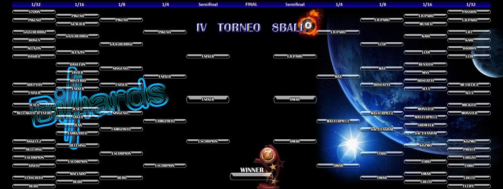 IV TORNEO 8BALL PLAY-OFF Playof11