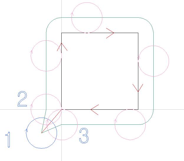 [prog ISO] Fonctions avancées de G-code [Mach3] Parcou10