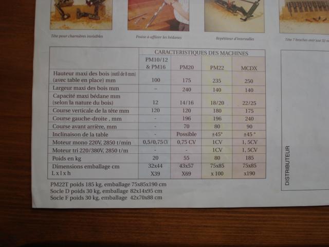 [Présentation] Mortaiseuse à bédane Multico PM 20 - Page 2 Dsc00610