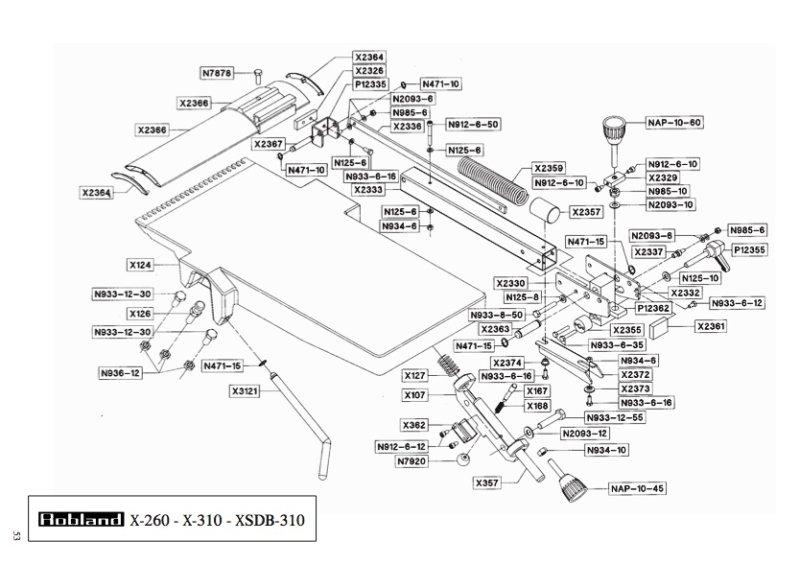 Comment débuter avec une Robland X310?  Table_10