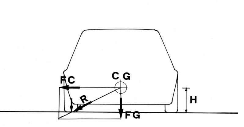 Lamborghini Sesto Elemento: Una vettura pericolosa Assett11