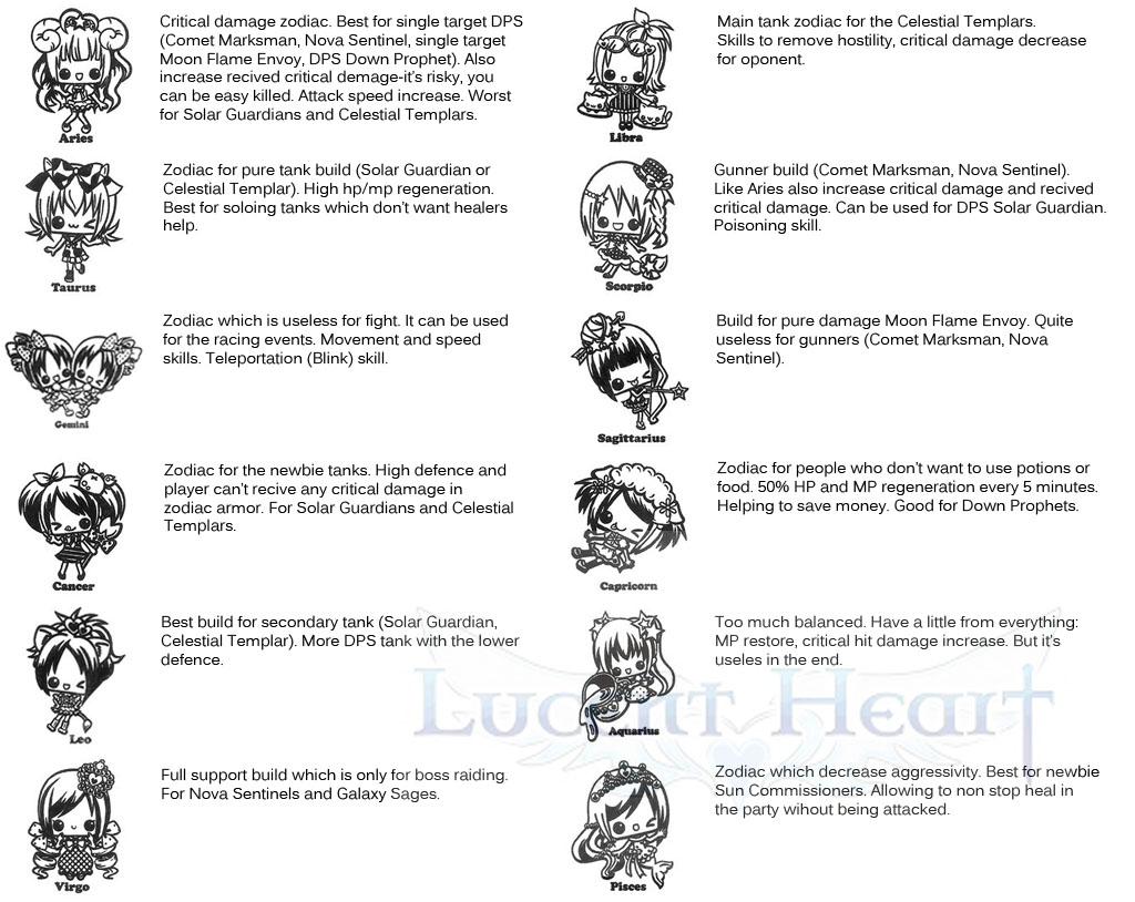 Zodiac Guide-basic information Zodgui10