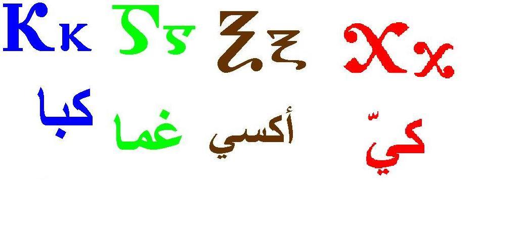 دورة تعليم اللغة القبطية _ الدرس الاول _ مقدمة عامة عن اللغة القبطية  Oy10
