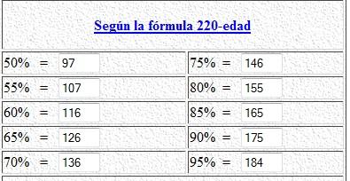 PULSACIONES ENTRENAMIENTO Clasic10