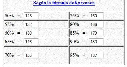 PULSACIONES ENTRENAMIENTO Karvon10