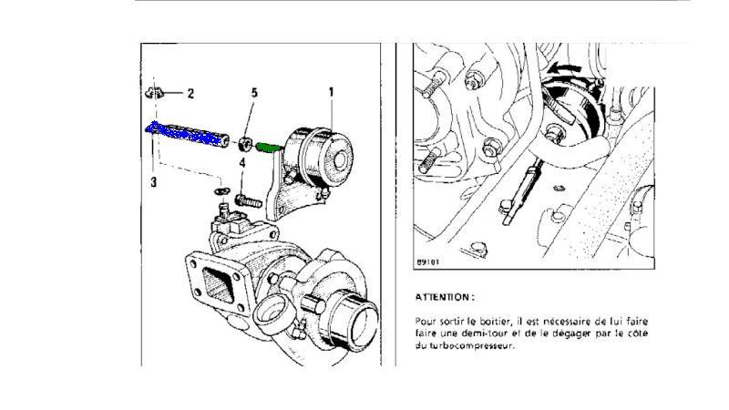 Augmenter la pression de turbo sur ma 25, Oui ou Non??? - Page 2 Turbo111