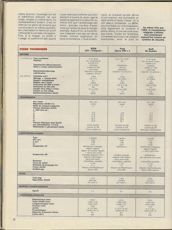 "Comparatifs ""QUATRO""  Sport Auto novembre 1985 Numar112"