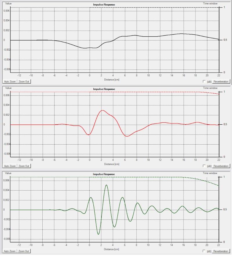 Mesure de calage de phase sur JBL Image111