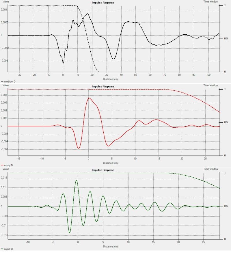 Mesure de calage de phase sur JBL - Page 2 Impuls11