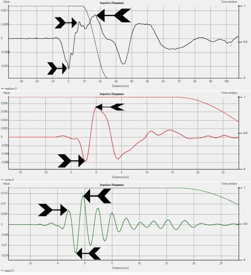 Mesure de calage de phase sur JBL - Page 2 Impuls12