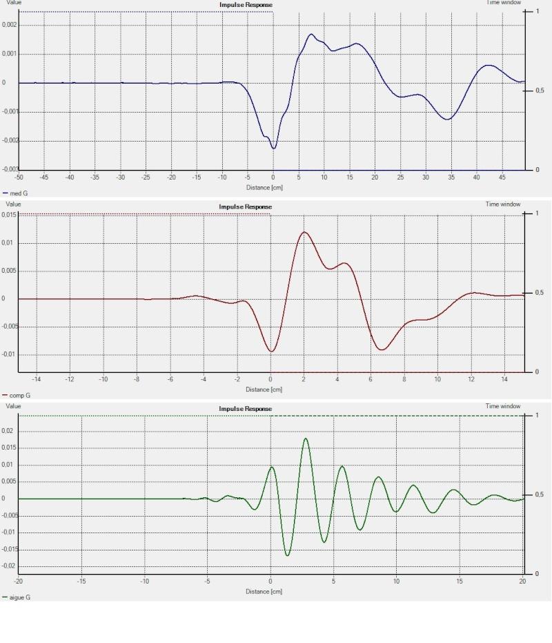 Mesure de calage de phase sur JBL - Page 2 Impuls13