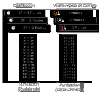 ▄▀▄▀▄▀ HILO GENERAL CAMPEONATO JGTC (Super GT)  POR EQUIPOS▀▄▀▄▀▄ Sistem10