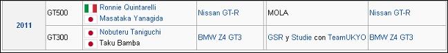 ▄▀▄▀▄▀ HILO GENERAL CAMPEONATO JGTC (Super GT)  POR EQUIPOS▀▄▀▄▀▄ Ultimo11