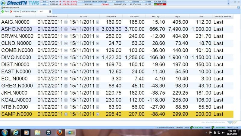 Comparing of few stocks Screen11