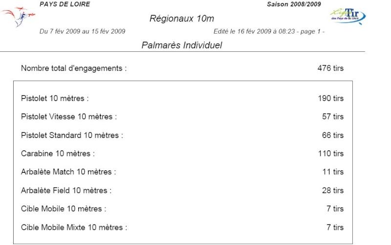 REGIONAUX 10m 2012-2013 Cr_10m10
